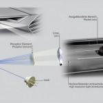 Audi : Les phares du futur « Matrix Laser »