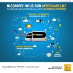 Renault Algérie : Le Programme de fidélité et le